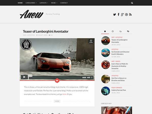 Anew - Responsive WordPress Tumblog Theme